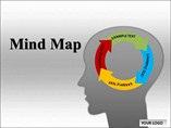 Mind Map Chart Template PowerPoint