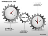 Process Gears Time Chart PowerPoint Template