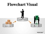 Flowchart Visual Charts PowerPoint Template