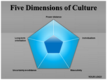 Five Dimensions PowerPoint Template