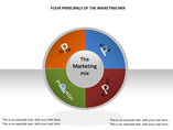 The Marketing Mix PowerPoint Template