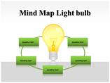 Mind Map Light Bulb PowerPoint Template