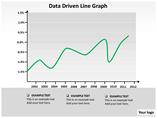Data Driven Line Graph PowerPoint Template