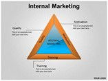 Internal Marketing Powerpoint Template