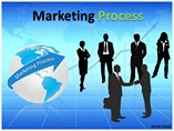 Marketing Process PPT Template