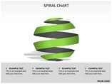 Spiral Charts Powerpoint Template
