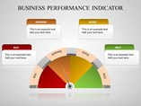 BUSINESS PERFORMANCE INDICATOR Templates For Powerpoint