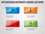 Attention Interest Desire Action Powerpoint Template