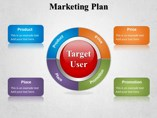 Marketing Plan template Word Templates For Powerpoint