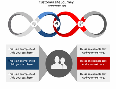 Customer Life Journey Powerpoint Template